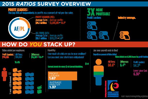 ratios_infographic
